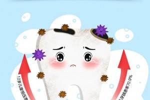 秋季儿童护齿正当时,Sanita Denti莎卡致力守护每一口好牙